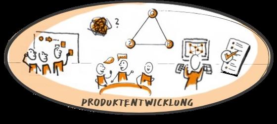 Vorgehen in der Produktentwicklung
